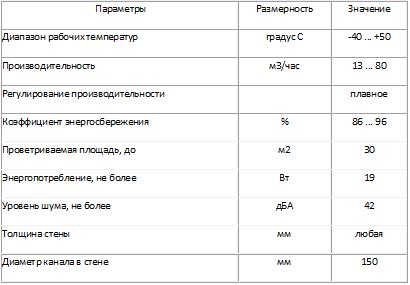 http://e-t1.ru/images/upload/уврк50к.png