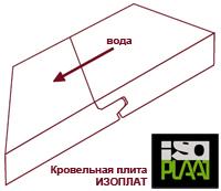 https://e-t1.ru/images/upload/roof(1).jpg